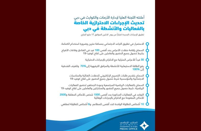 اللجنة العليا لإدارة الأزمات والكوارث في دبي تعتمد تحديثات الإجراءات الاحترازية الخاصة بالفعاليات والأنشطة في الإمارة
