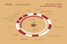 برنامج دبي لخبراء المستقبل يقيم طلبات انتساب من 80 جهة حكومية