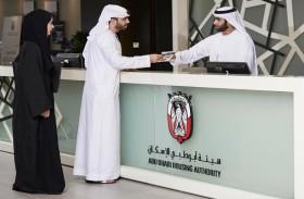 هيئة أبوظبي للإسكان تنجز مشروعاً يتيح متطلبات المتعامل إلكترونياً