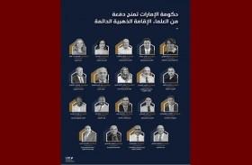 حكومة الإمارات تمنح دفعة من العلماء الإقامة الذهبية